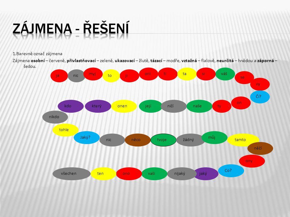 1.Barevně označ zájmena Zájmena osobní – červeně, přivlastňovací – zeleně, ukazovací – žlutě, tázací – modře, vztažná – fialově, neurčitá – hnědou a záporná – šedou.