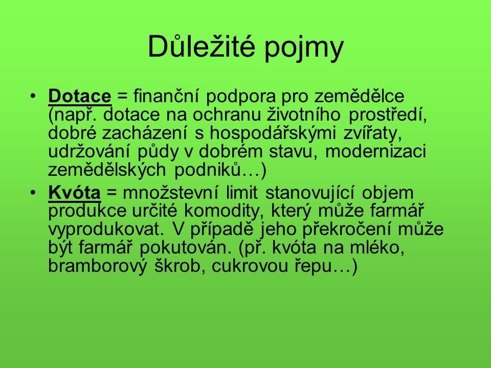 Důležité pojmy Dotace = finanční podpora pro zemědělce (např.