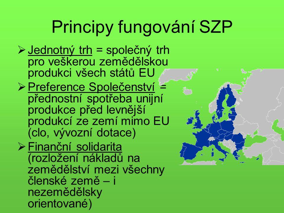 Principy fungování SZP  Jednotný trh = společný trh pro veškerou zemědělskou produkci všech států EU  Preference Společenství = přednostní spotřeba unijní produkce před levnější produkcí ze zemí mimo EU (clo, vývozní dotace)  Finanční solidarita (rozložení nákladů na zemědělství mezi všechny členské země – i nezemědělsky orientované)