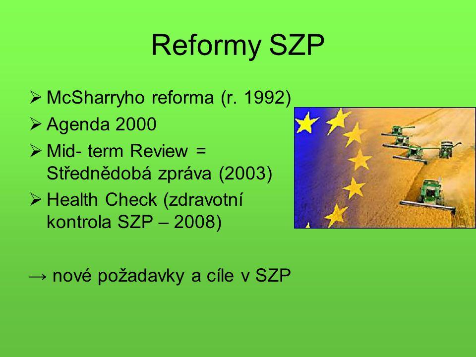 Reformy SZP MMcSharryho reforma (r. 1992) AAgenda 2000 MMid- term Review = Střednědobá zpráva (2003) HHealth Check (zdravotní kontrola SZP – 2