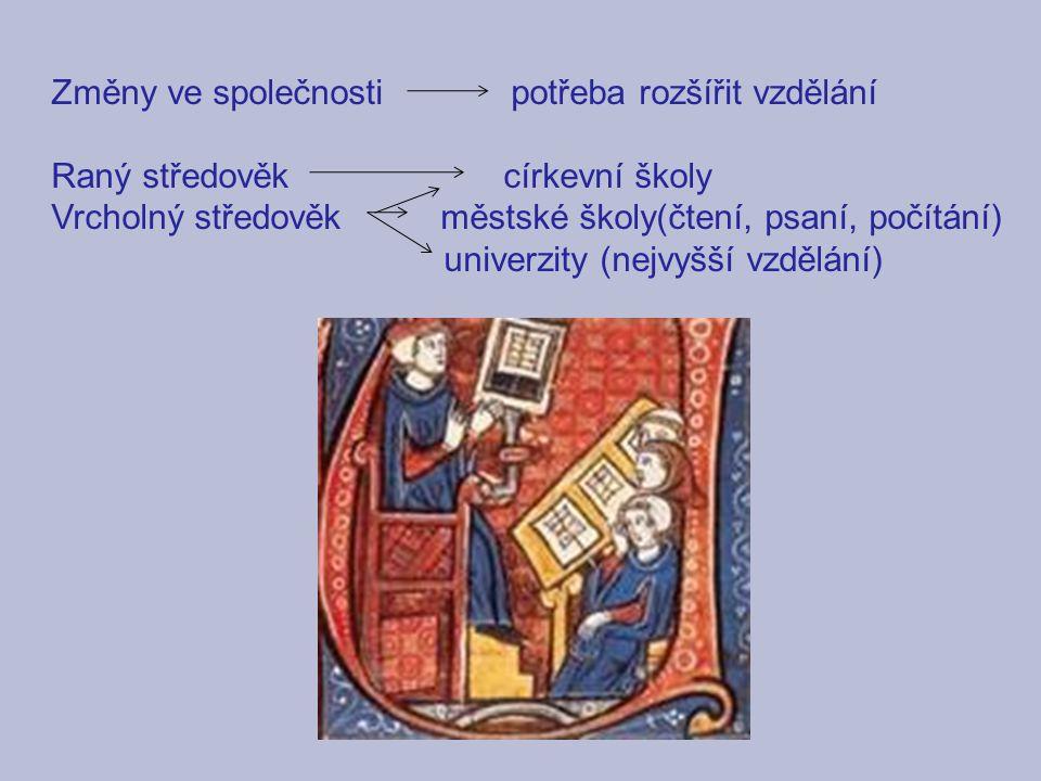 Změny ve společnosti potřeba rozšířit vzdělání Raný středověk církevní školy Vrcholný středověk městské školy(čtení, psaní, počítání) univerzity (nejv