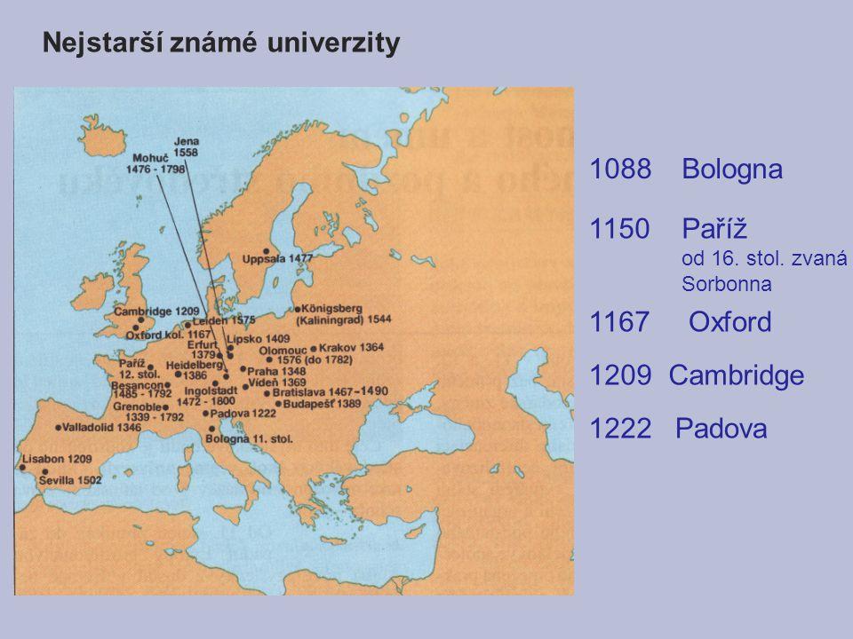 Nejstarší známé univerzity 1088Bologna 1150Paříž od 16. stol. zvaná Sorbonna 1167Oxford 1209Cambridge 1222Padova