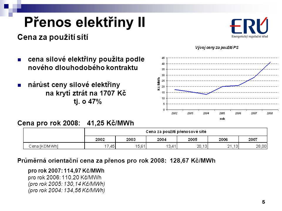 5 Přenos elektřiny II Cena za použití sítí cena silové elektřiny použita podle nového dlouhodobého kontraktu nárůst ceny silové elektřiny na krytí ztrát na 1707 Kč tj.