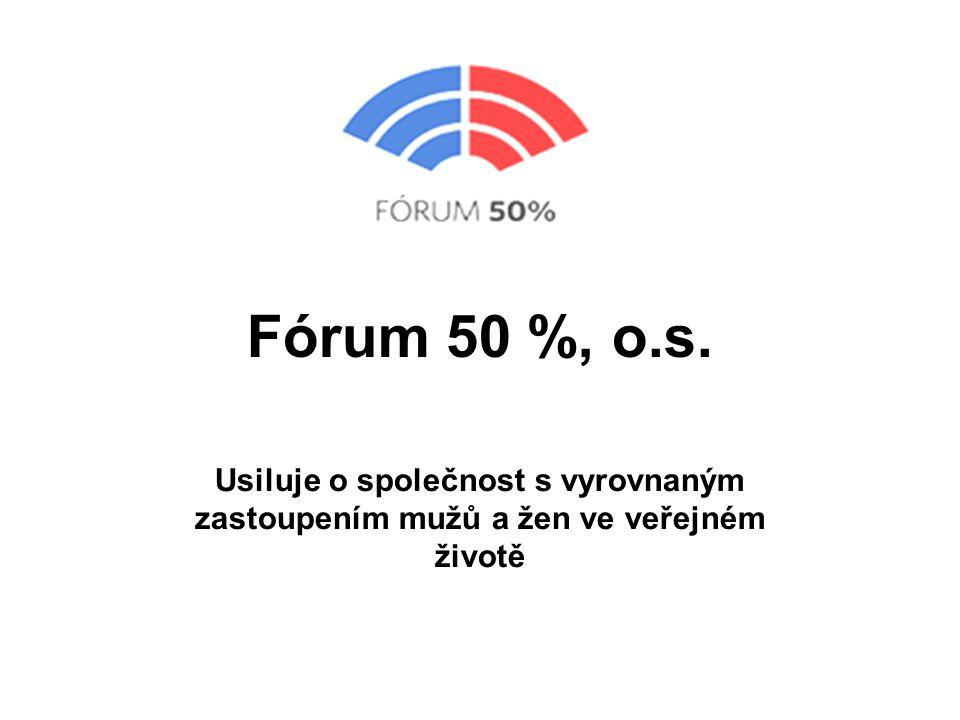 Fórum 50 %, o.s. Usiluje o společnost s vyrovnaným zastoupením mužů a žen ve veřejném životě