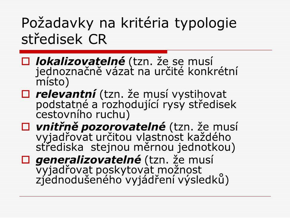 Požadavky na kritéria typologie středisek CR  lokalizovatelné (tzn. že se musí jednoznačně vázat na určité konkrétní místo)  relevantní (tzn. že mus