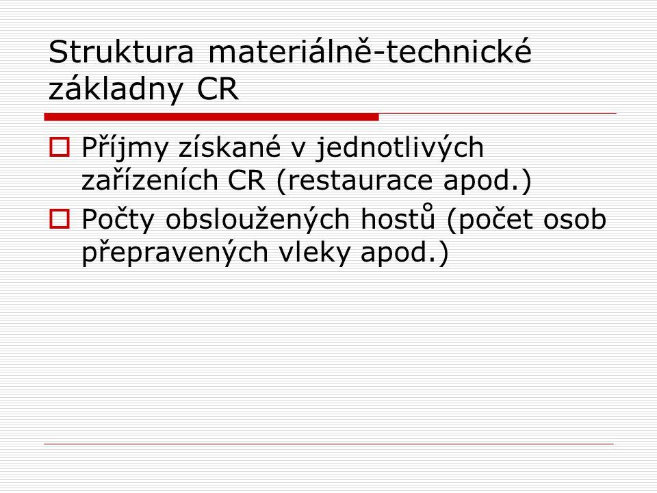 Struktura materiálně-technické základny CR  Příjmy získané v jednotlivých zařízeních CR (restaurace apod.)  Počty obsloužených hostů (počet osob pře