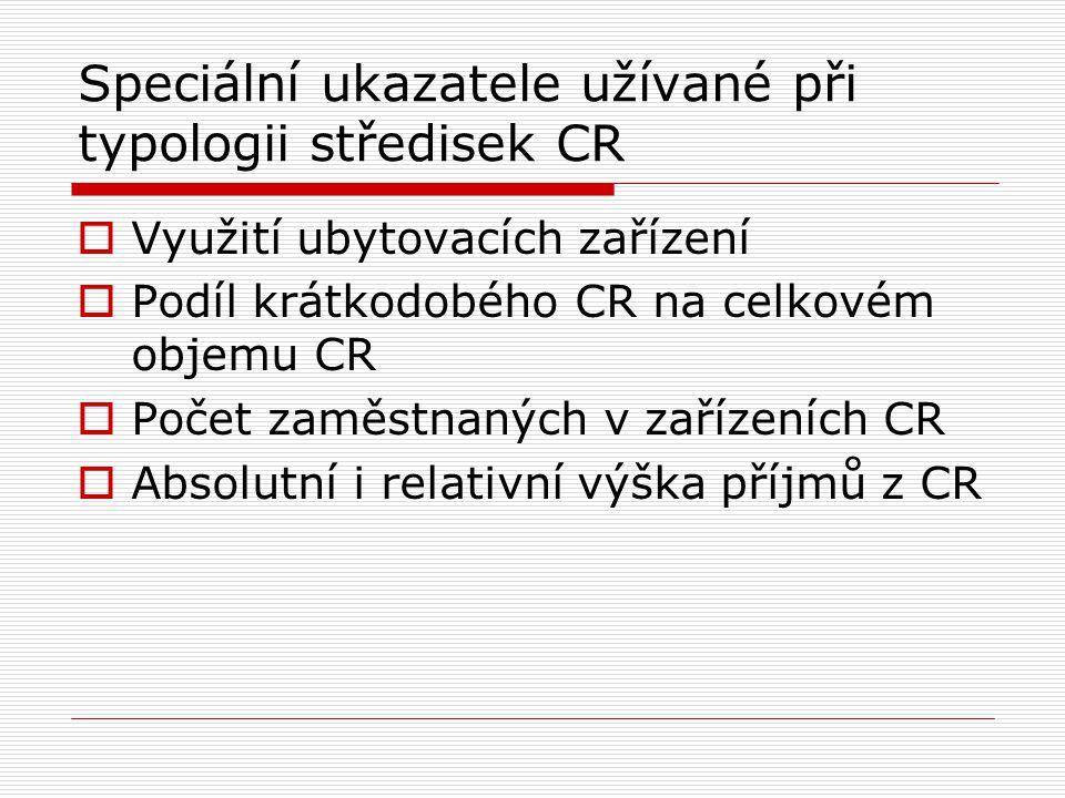 Speciální ukazatele užívané při typologii středisek CR  Využití ubytovacích zařízení  Podíl krátkodobého CR na celkovém objemu CR  Počet zaměstnaný