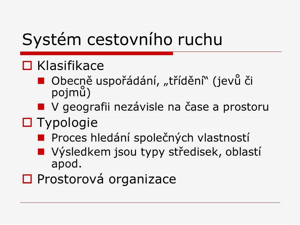 Funkční typologie větších oblastí  Přímořské  Horské  Příměstské