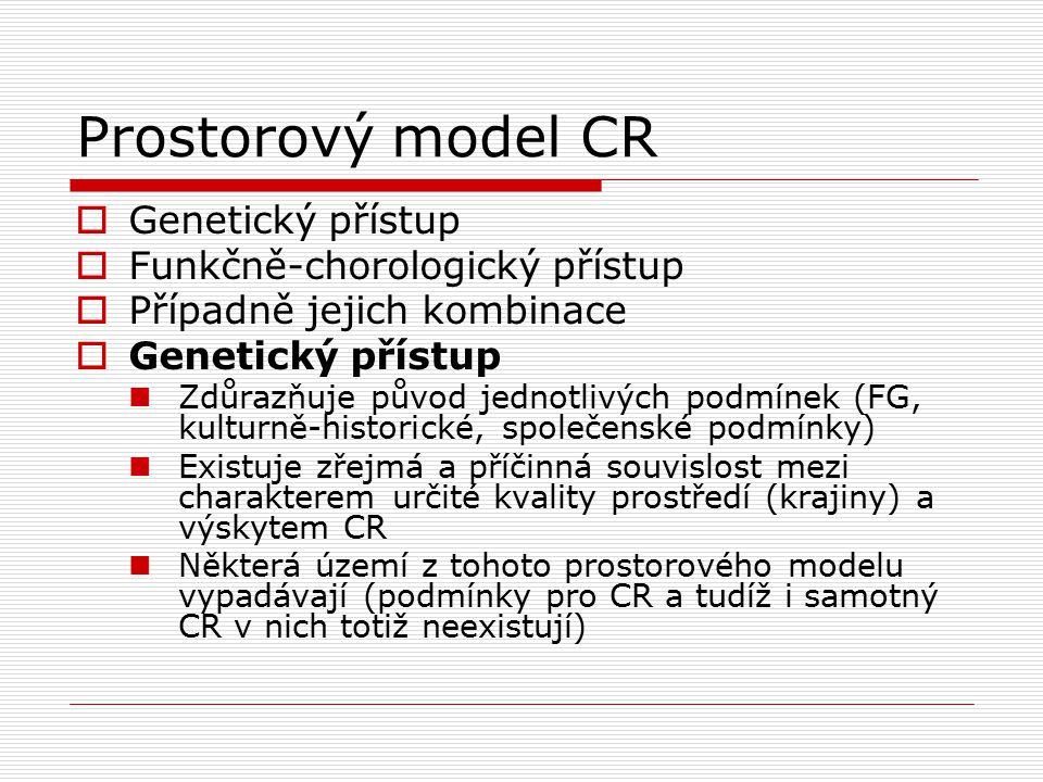Prostorový model CR  Genetický přístup  Funkčně-chorologický přístup  Případně jejich kombinace  Genetický přístup Zdůrazňuje původ jednotlivých p