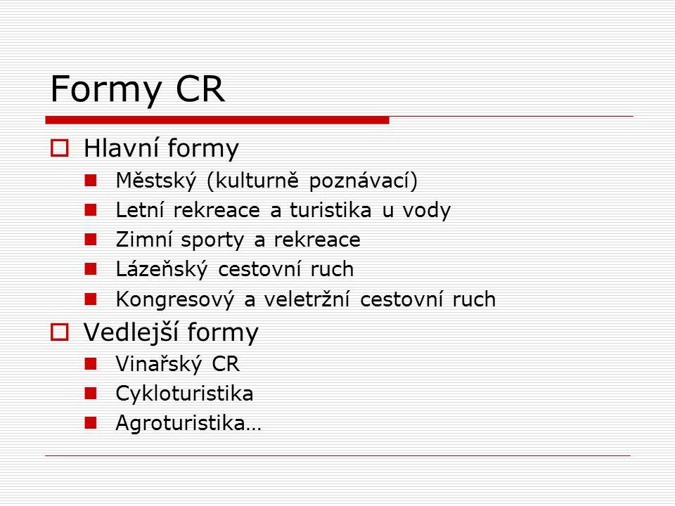 Formy CR  Hlavní formy Městský (kulturně poznávací) Letní rekreace a turistika u vody Zimní sporty a rekreace Lázeňský cestovní ruch Kongresový a vel