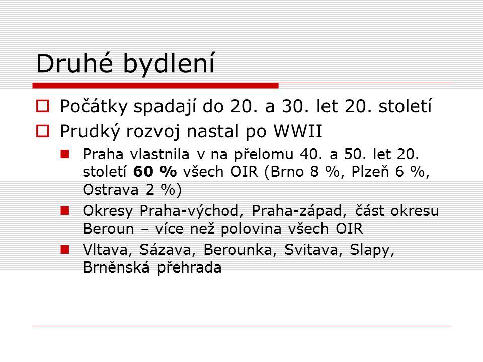Druhé bydlení  Počátky spadají do 20. a 30. let 20. století  Prudký rozvoj nastal po WWII Praha vlastnila v na přelomu 40. a 50. let 20. století 60