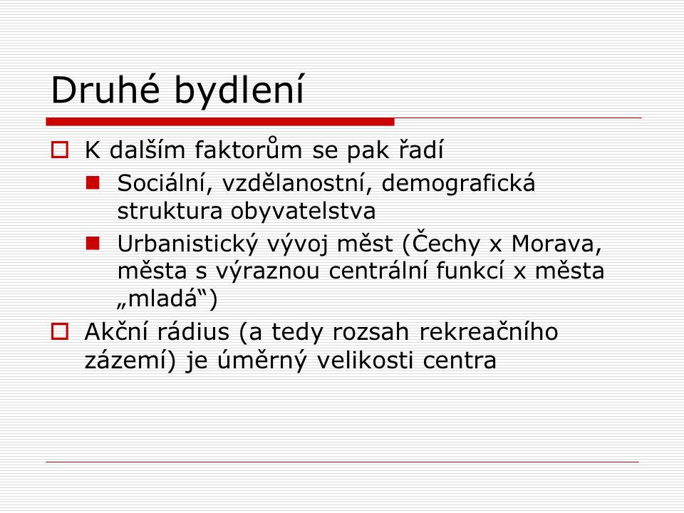 Druhé bydlení  K dalším faktorům se pak řadí Sociální, vzdělanostní, demografická struktura obyvatelstva Urbanistický vývoj měst (Čechy x Morava, měs