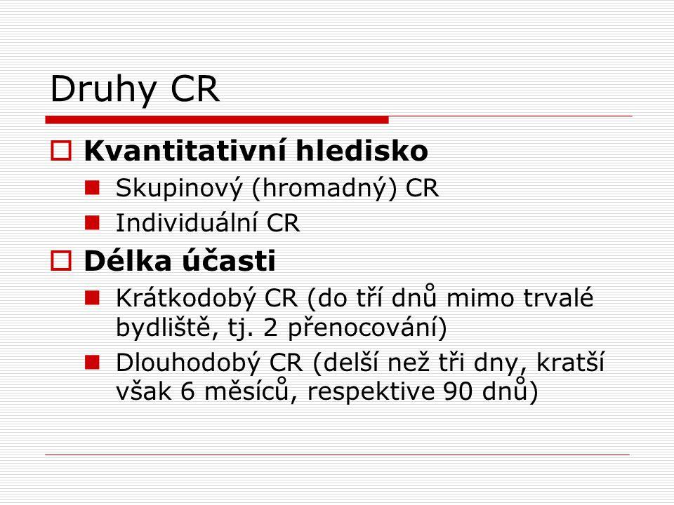 Druhy CR  Kvantitativní hledisko Skupinový (hromadný) CR Individuální CR  Délka účasti Krátkodobý CR (do tří dnů mimo trvalé bydliště, tj. 2 přenoco