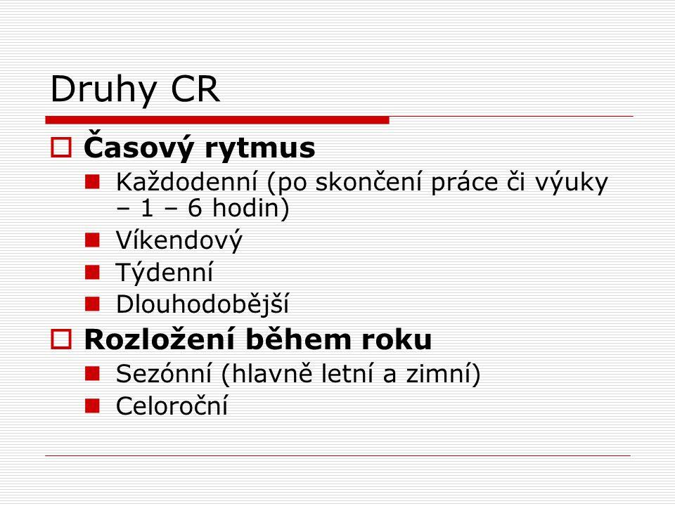 Druhy CR  Motiv účasti Zotavovací (rekreační) CR Poznávací CR Služební CR Speciální CR (zohledňuje nejrůznější zájmy účastníků)  Převažující aktivita Pobytový Pasantní