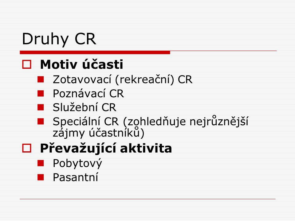 Druhy CR  Motiv účasti Zotavovací (rekreační) CR Poznávací CR Služební CR Speciální CR (zohledňuje nejrůznější zájmy účastníků)  Převažující aktivit