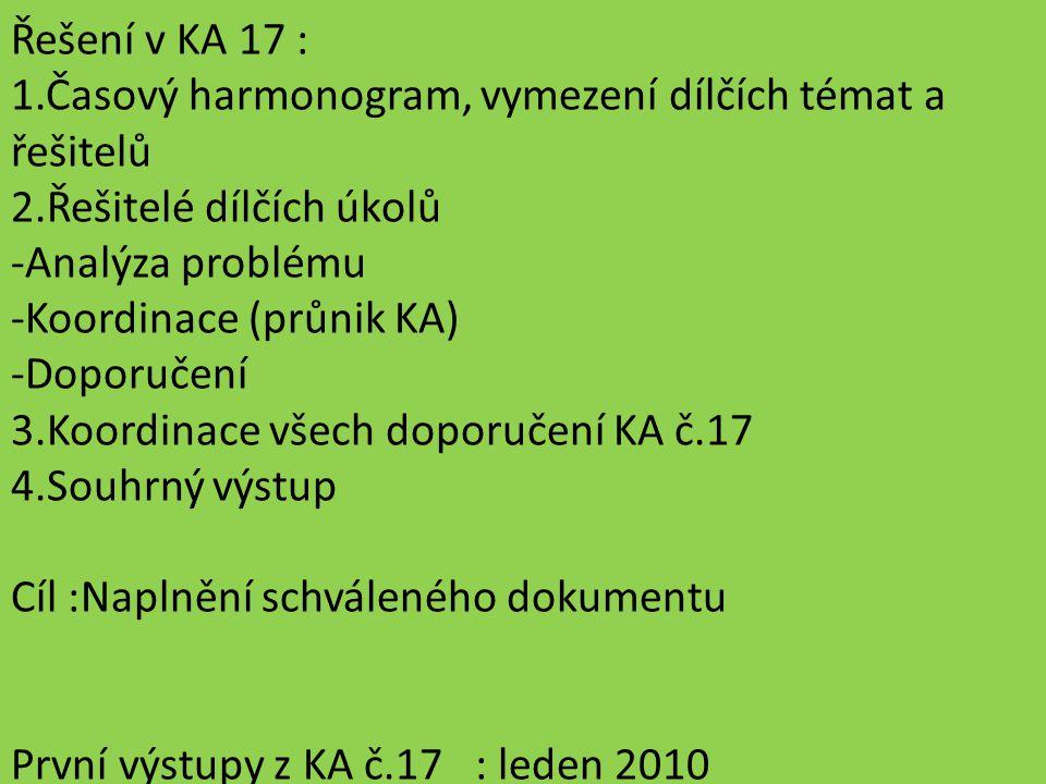Řešení v KA 17 : 1.Časový harmonogram, vymezení dílčích témat a řešitelů 2.Řešitelé dílčích úkolů -Analýza problému -Koordinace (průnik KA) -Doporučen