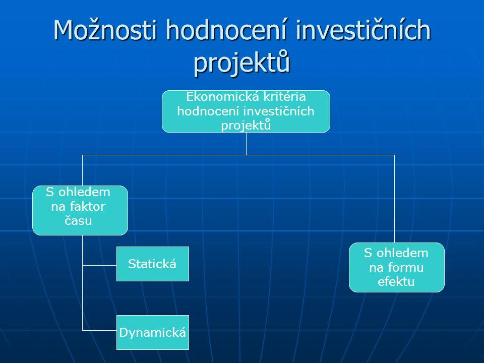 Možnosti hodnocení investičních projektů Statická Dynamická Ekonomická kritéria hodnocení investičních projektů S ohledem na faktor času S ohledem na