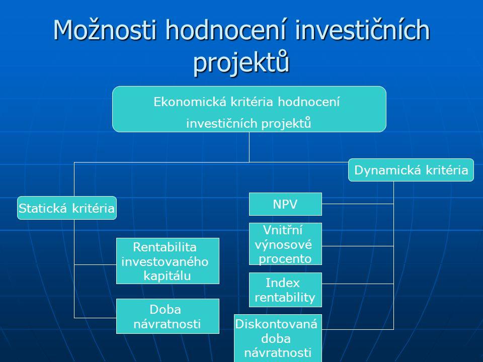 Možnosti hodnocení investičních projektů Ekonomická kritéria hodnocení investičních projektů Statická kritéria Rentabilita investovaného kapitálu Doba