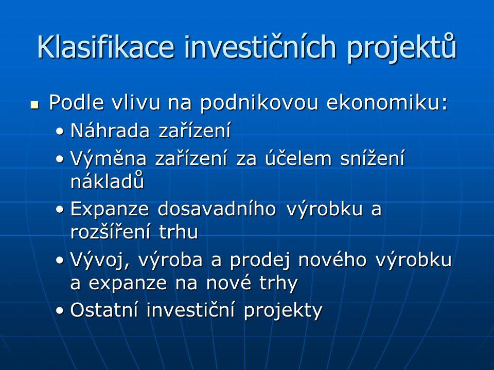 Klasifikace investičních projektů Podle vlivu na podnikovou ekonomiku: Podle vlivu na podnikovou ekonomiku: Náhrada zařízeníNáhrada zařízení Výměna za