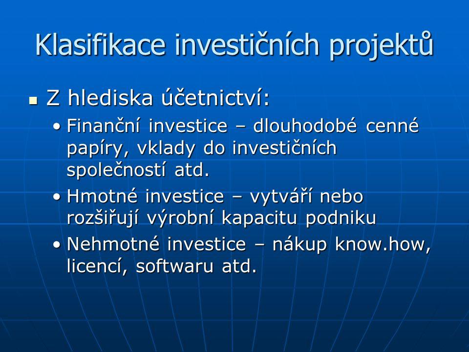 Klasifikace investičních projektů Z hlediska účetnictví: Z hlediska účetnictví: Finanční investice – dlouhodobé cenné papíry, vklady do investičních s