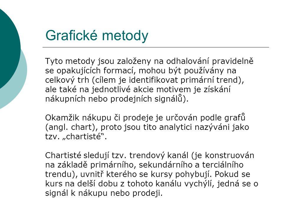 Grafické metody Tyto metody jsou založeny na odhalování pravidelně se opakujících formací, mohou být používány na celkový trh (cílem je identifikovat