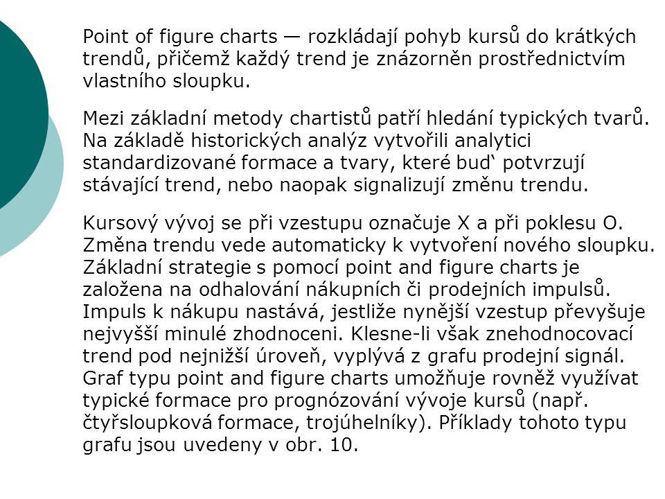 Point of figure charts — rozkládají pohyb kursů do krátkých trendů, přičemž každý trend je znázorněn prostřednictvím vlastního sloupku. Mezi základní
