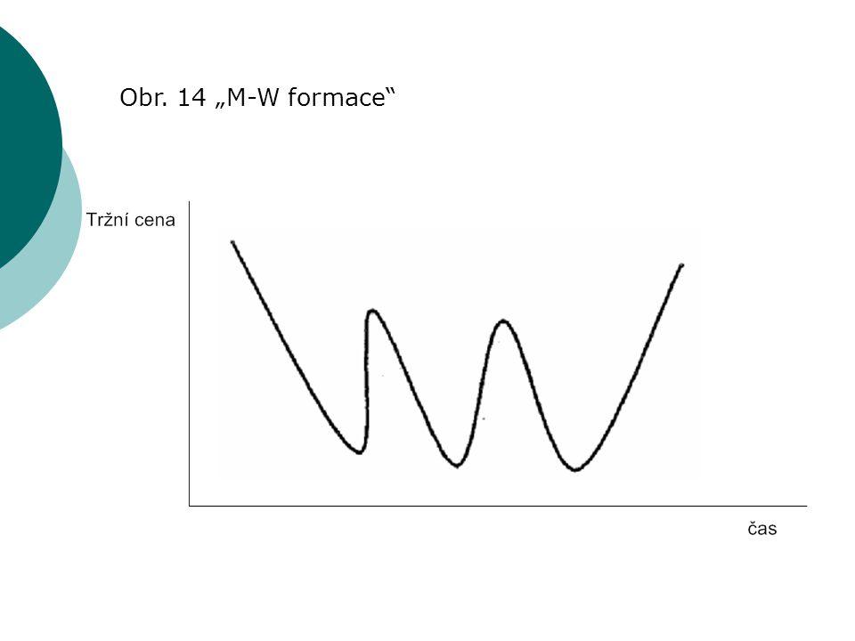 """Obr. 14 """"M-W formace"""""""
