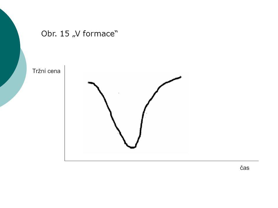"Obr. 15 ""V formace"""