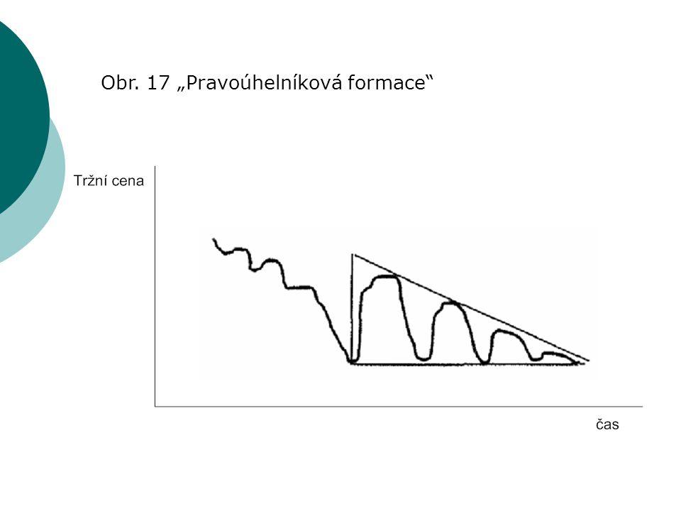 """Obr. 17 """"Pravoúhelníková formace"""""""