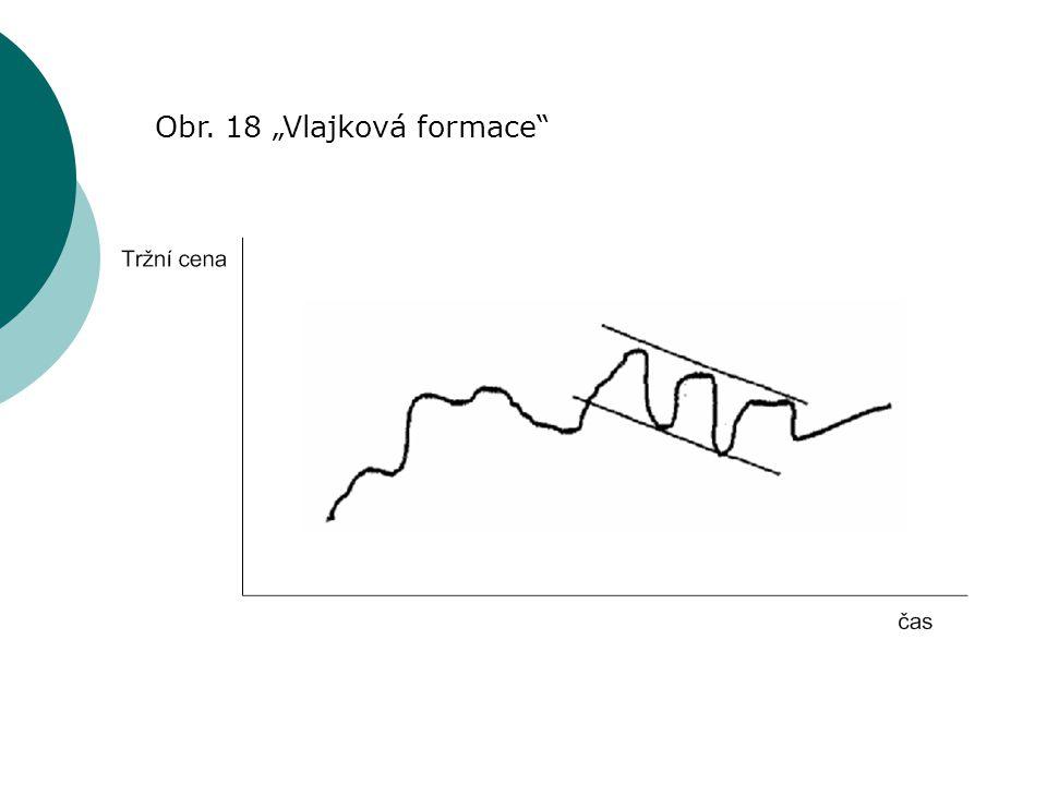 """Obr. 18 """"Vlajková formace"""""""