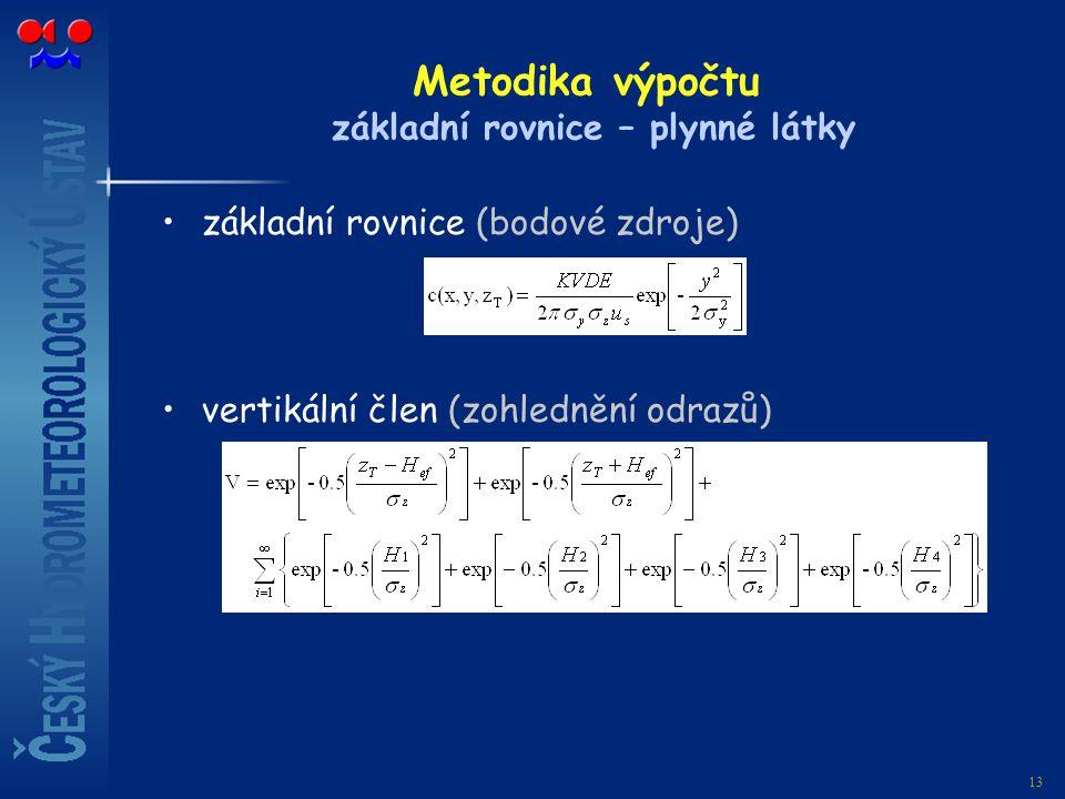 13 Metodika výpočtu základní rovnice – plynné látky základní rovnice (bodové zdroje) vertikální člen (zohlednění odrazů)