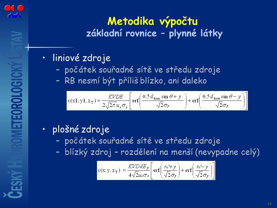 14 Metodika výpočtu základní rovnice – plynné látky liniové zdroje –počátek souřadné sítě ve středu zdroje –RB nesmí být příliš blízko, ani daleko plo