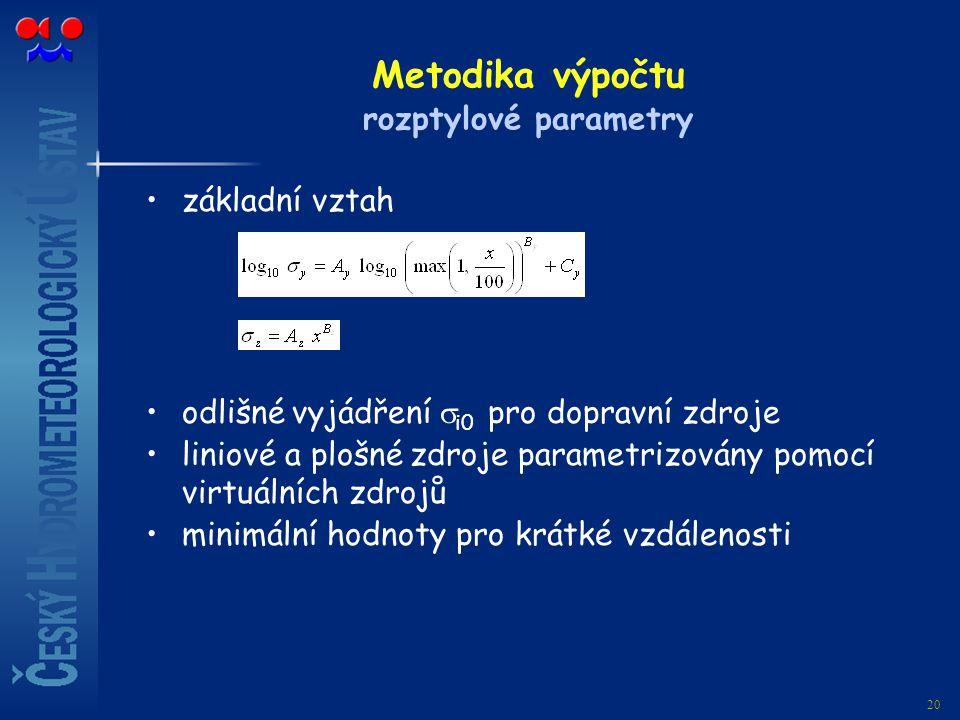 20 Metodika výpočtu rozptylové parametry základní vztah odlišné vyjádření  i0 pro dopravní zdroje liniové a plošné zdroje parametrizovány pomocí virt