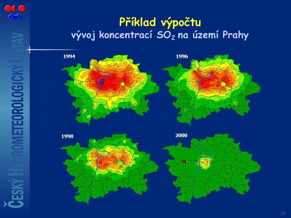 23 Příklad výpočtu vývoj koncentrací SO 2 na území Prahy 19941996 1998 2000