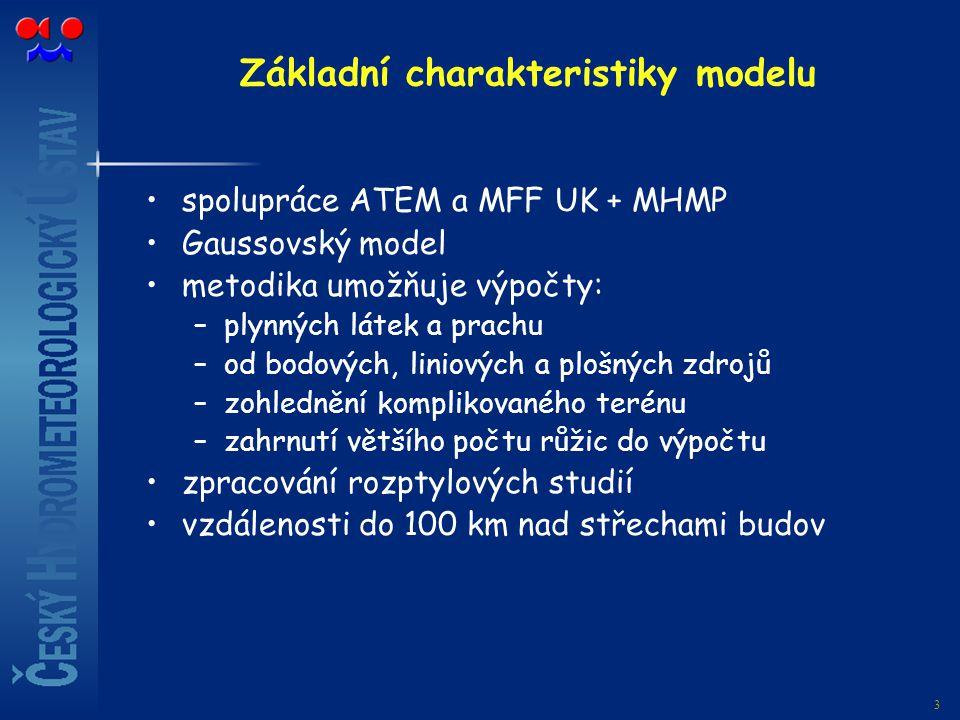 3 Základní charakteristiky modelu spolupráce ATEM a MFF UK + MHMP Gaussovský model metodika umožňuje výpočty: –plynných látek a prachu –od bodových, l