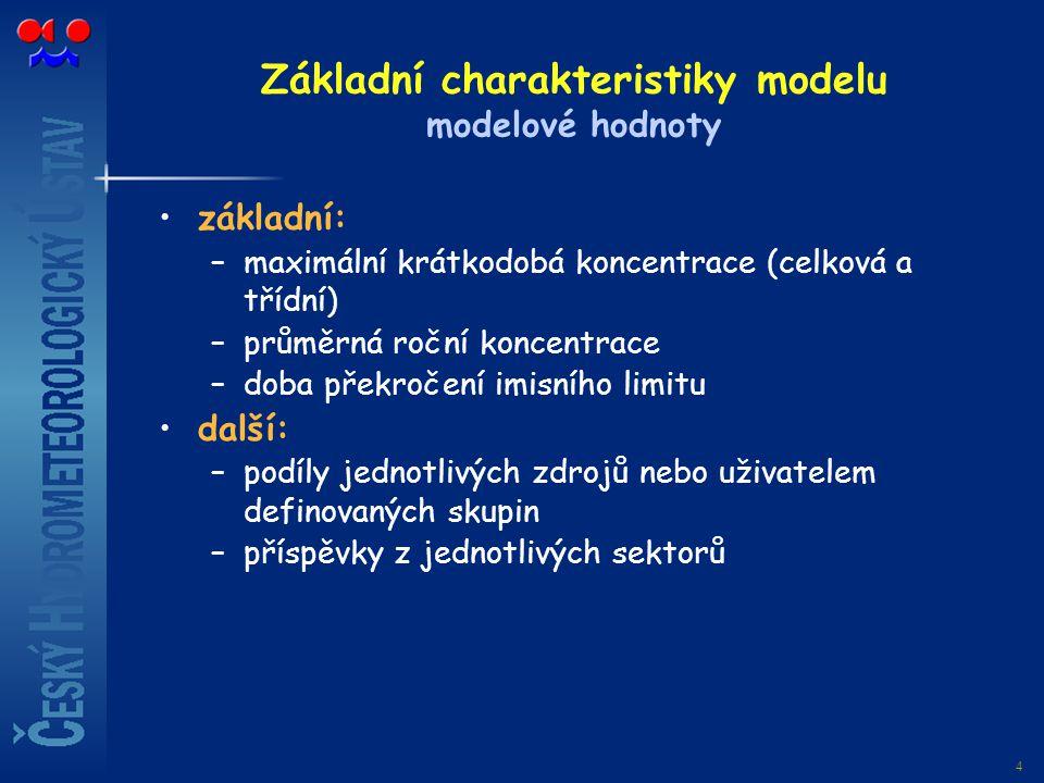 4 Základní charakteristiky modelu modelové hodnoty základní: –maximální krátkodobá koncentrace (celková a třídní) –průměrná roční koncentrace –doba př