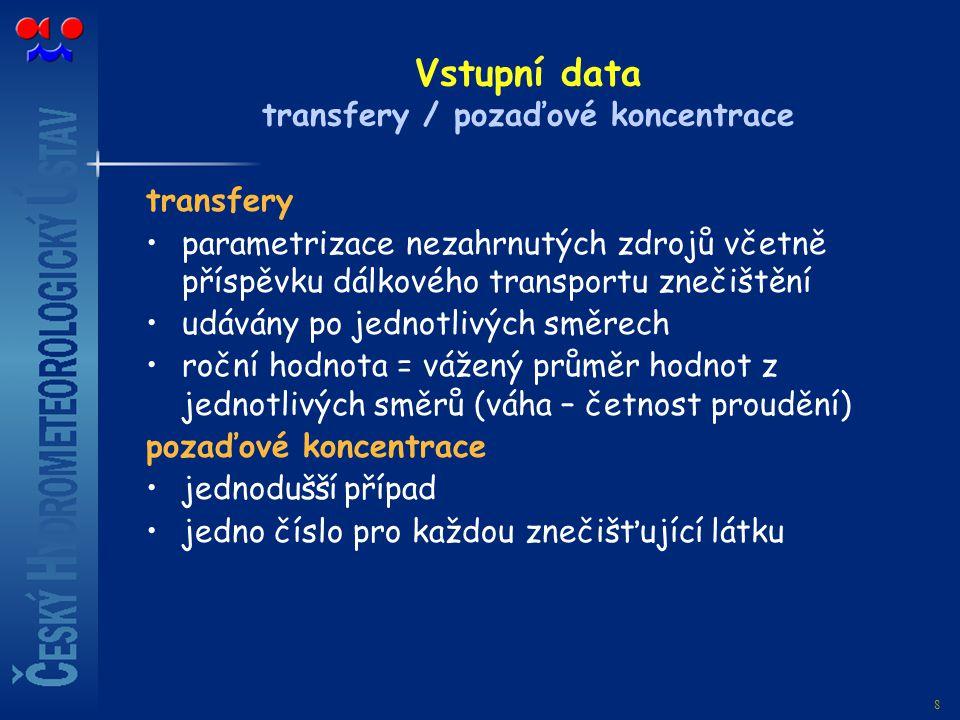 8 Vstupní data transfery / pozaďové koncentrace transfery parametrizace nezahrnutých zdrojů včetně příspěvku dálkového transportu znečištění udávány p