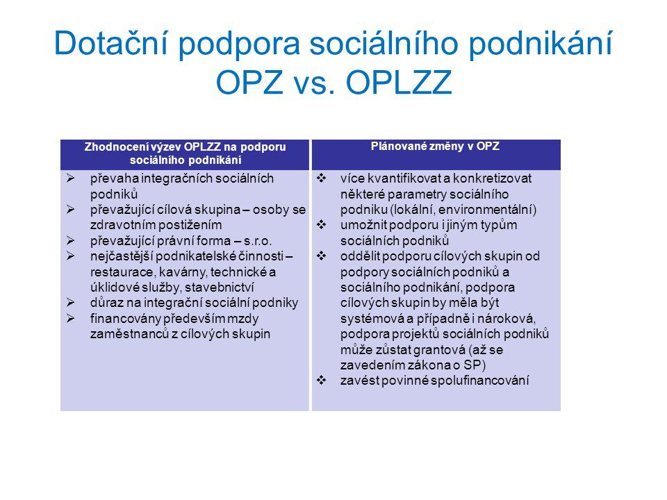 Dotační podpora sociálního podnikání OPZ vs. OPLZZ Zhodnocení výzev OPLZZ na podporu sociálního podnikání Plánované změny v OPZ  převaha integračních