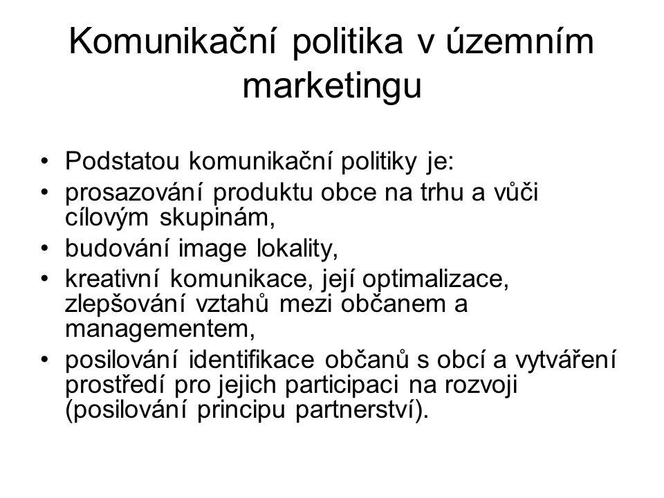 Komunikační politika v územním marketingu Podstatou komunikační politiky je: prosazování produktu obce na trhu a vůči cílovým skupinám, budování image lokality, kreativní komunikace, její optimalizace, zlepšování vztahů mezi občanem a managementem, posilování identifikace občanů s obcí a vytváření prostředí pro jejich participaci na rozvoji (posilování principu partnerství).