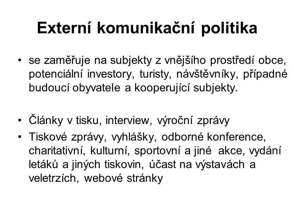 Externí komunikační politika se zaměřuje na subjekty z vnějšího prostředí obce, potenciální investory, turisty, návštěvníky, případné budoucí obyvatel