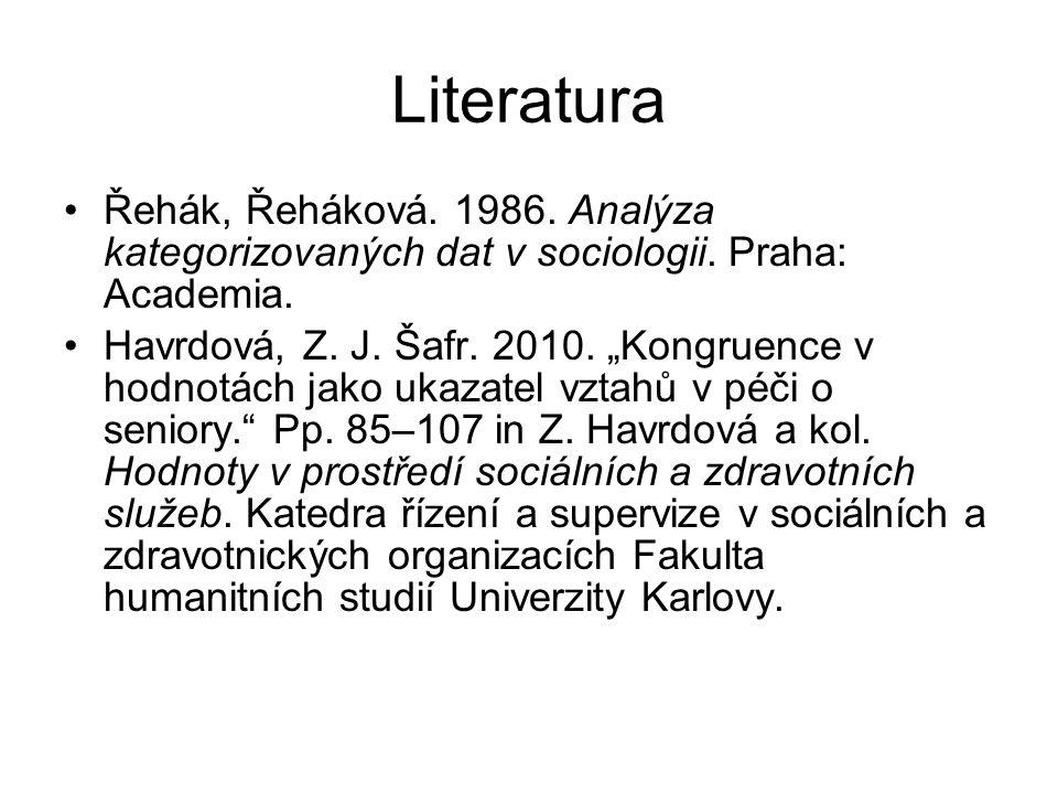 """Literatura Řehák, Řeháková. 1986. Analýza kategorizovaných dat v sociologii. Praha: Academia. Havrdová, Z. J. Šafr. 2010. """"Kongruence v hodnotách jako"""