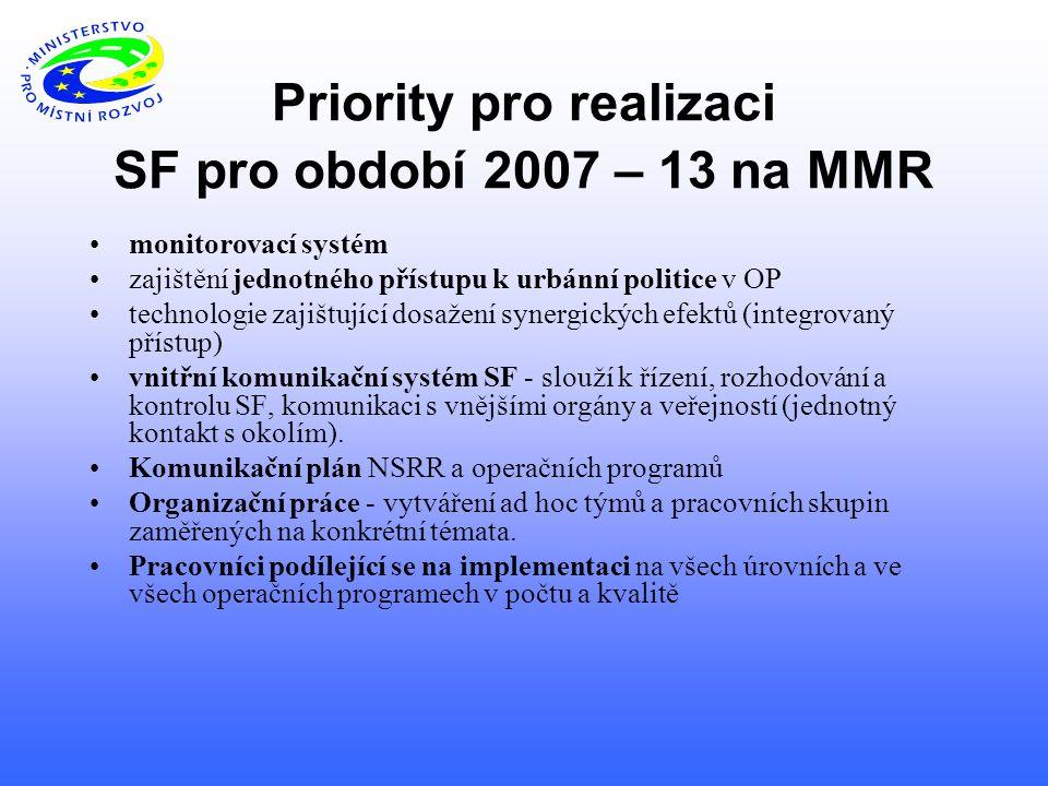 Priority pro realizaci SF pro období 2007 – 13 na MMR monitorovací systém zajištění jednotného přístupu k urbánní politice v OP technologie zajištující dosažení synergických efektů (integrovaný přístup) vnitřní komunikační systém SF - slouží k řízení, rozhodování a kontrolu SF, komunikaci s vnějšími orgány a veřejností (jednotný kontakt s okolím).