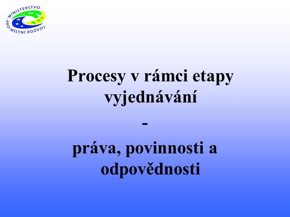 Procesy v rámci etapy vyjednávání - práva, povinnosti a odpovědnosti