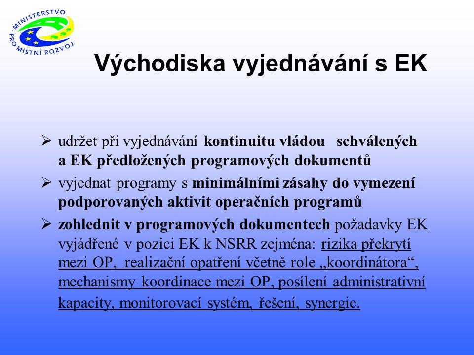 """Východiska vyjednávání s EK  udržet při vyjednávání kontinuitu vládou schválených a EK předložených programových dokumentů  vyjednat programy s minimálními zásahy do vymezení podporovaných aktivit operačních programů  zohlednit v programových dokumentech požadavky EK vyjádřené v pozici EK k NSRR zejména: rizika překrytí mezi OP, realizační opatření včetně role """"koordinátora , mechanismy koordinace mezi OP, posílení administrativní kapacity, monitorovací systém, řešení, synergie."""