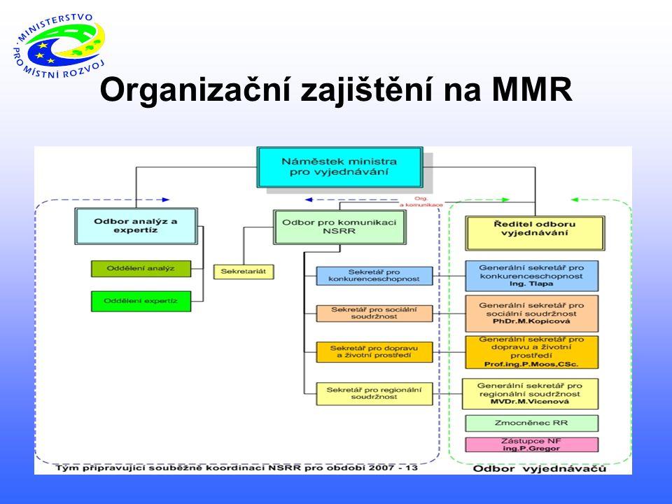 Organizační zajištění na MMR