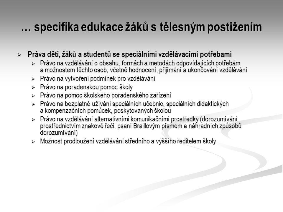 … specifika edukace žáků s tělesným postižením  Práva dětí, žáků a studentů se speciálními vzdělávacími potřebami  Právo na vzdělávání o obsahu, for