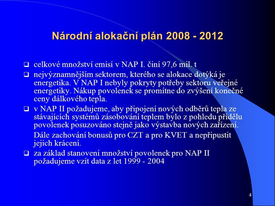 4 Národní alokační plán 2008 - 2012  celkové množství emisí v NAP I.