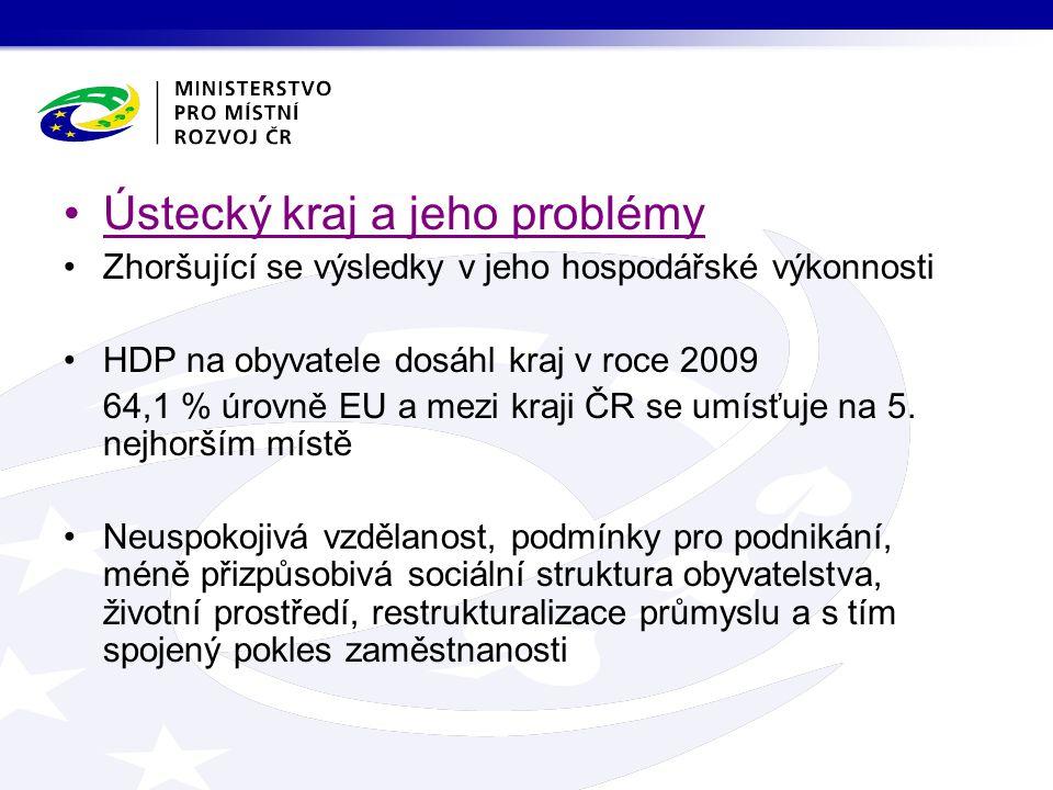 Ústecký kraj a jeho problémy Zhoršující se výsledky v jeho hospodářské výkonnosti HDP na obyvatele dosáhl kraj v roce 2009 64,1 % úrovně EU a mezi kraji ČR se umísťuje na 5.