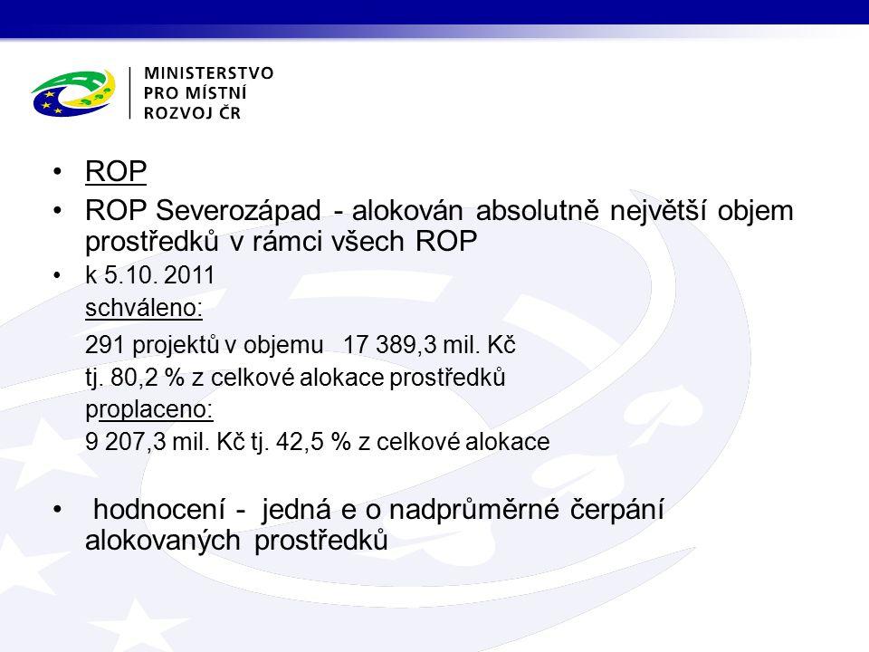 ROP ROP Severozápad - alokován absolutně největší objem prostředků v rámci všech ROP k 5.10.