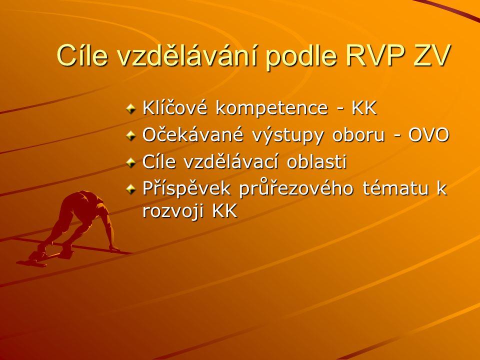 Hospitace Výroky popisující činnosti učitele cílené na rozvoj KK žáků Nový hospitační záznam –Projednání v ped.